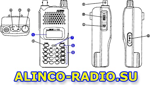 Alinco DJ-195 Органы